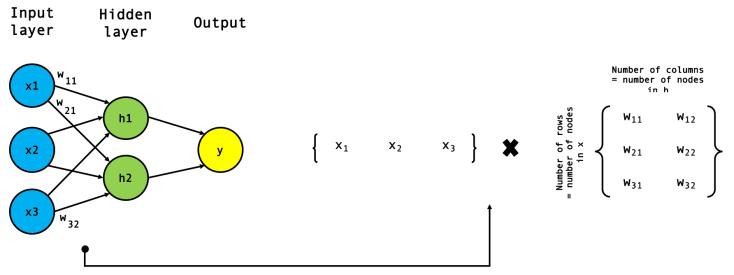 weight_matrix_detail_2